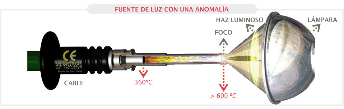 ANOMALIA-FUENTE-DE-LUZ